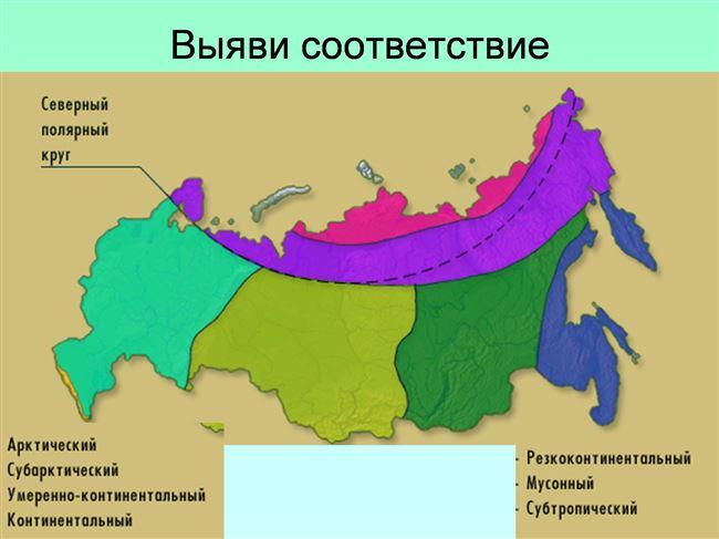 Климатическая характеристика Севера и Северо-Запада