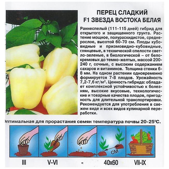 Основные характеристики плодов