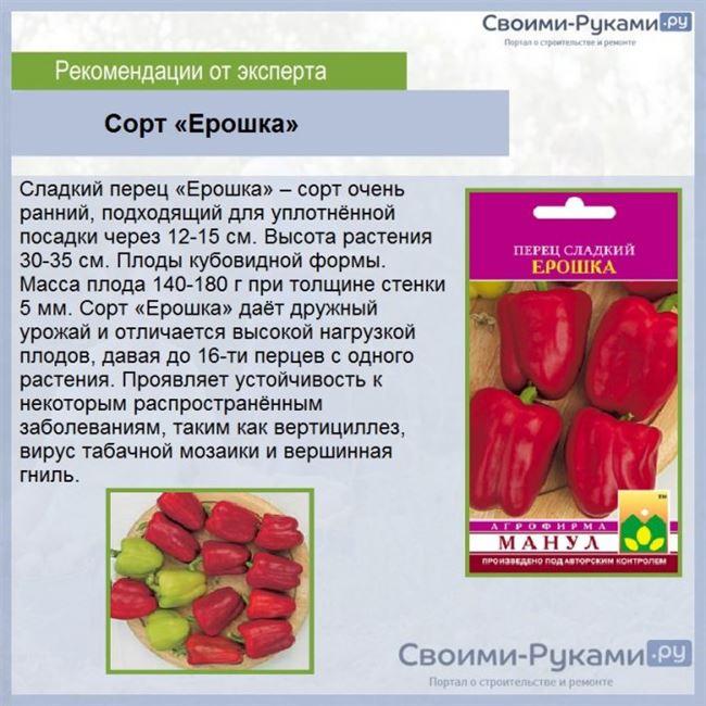 Другие характеристики плодов сладкого перца